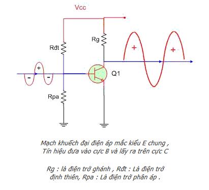 Transistor mắc theo kiểu E chung